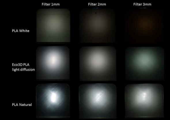 Při porovnání vzorků různé tloušťky vynikne rovnoměrná distribuce světla u nového materiálu Eco3D PLA Light diffusion oproti bílému či přírodnímu PLA (foto: Vivasa Design)