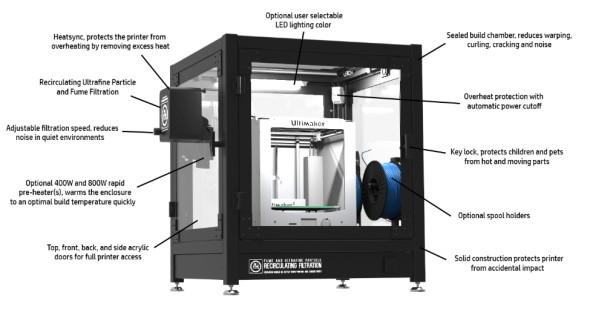 Původní řešení skovovým rámem je dodáváno s bohatým příslušenstvím (zdroj: 3DPrintClean)