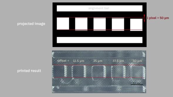 Použitím šedých odstínů lze tisknout i objekty posunuté vůči mřížce dané rozlišením projektoru (zdroj: Autodesk)