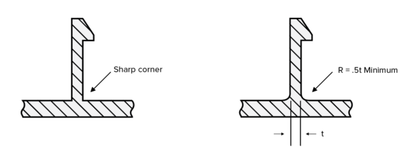Alespoň hlavní zásady návrhu rozebíratelných tištěných spojů shrnuje James Low v průvodci pro komunitu 3D Hubs