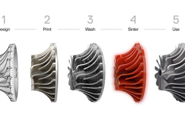 Sledujte český webinář o 3D tisku pevných kompozitů a kovů od Markforged